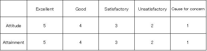 成績表の評価2