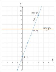 数学Q7 答え