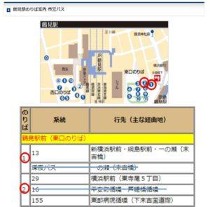 鶴見駅バス乗り場