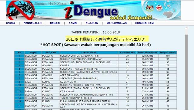 idengue紹介3