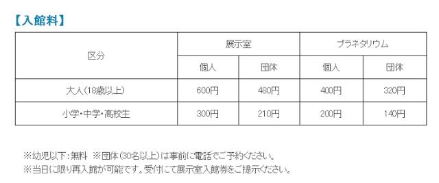 バンドー神戸青少年科学館 入館料