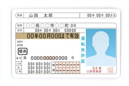運転免許証 更新・再取得