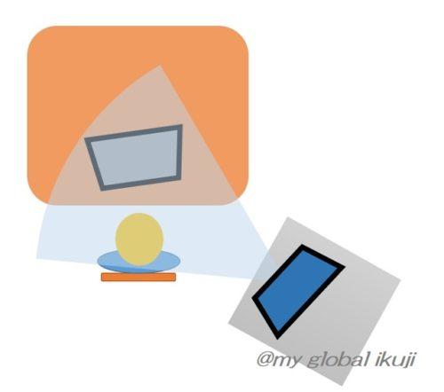 オンライン授業で試験。実施方法やカンニング対策は?